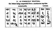 Kaithi handwritten.jpg