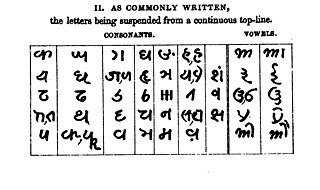 Kaithi Historical script used in Awadh and Bihar regions of India