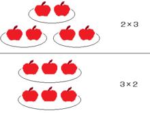 順序 掛け算 Excelで使う演算子の優先順位