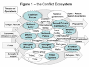KilcullenEcosystem