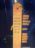 Kon-Tiki duty roster carved by heyerdahl IMG 8103.jpg