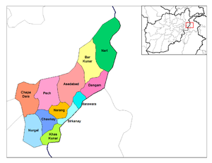 Districts of Kunar.