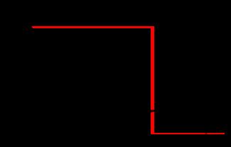 option binaire de parité dappel put