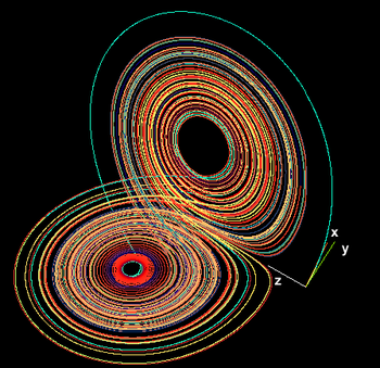 Lorenz Attractor for(ρ=28, σ= 10, ß = 8/3)