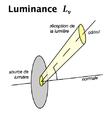 Luminance schéma Louvain.png