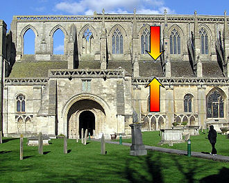 Triforium - Malmesbury Abbey, showing the location of the triforium. It lies between the lower (aisle) windows and the upper (clerestory) windows, as arrowed