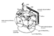 Diagram of Mars Observer in launch configuration