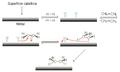 Mecanismo de hidrogenación catalítica de alquenos.png