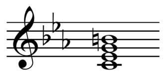 Jazz minor scale - Image: Minor major seventh chord on C