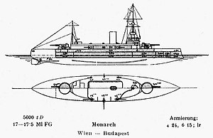 Coastal defence ship - Right elevation and plan of the Monarch class; the shaded area is armored