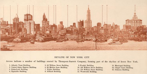 Thompson–Starrett Co. - New York Sky-Line, 1920, with key to buildings erected by Thompson–Starrett Company