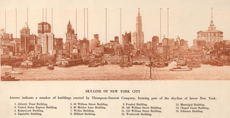 Thompson–Starrett Co. - New York Sky-Line, 1920, with key to buildings erected by Thompson–Starrett Company