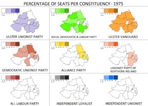 Northern Ireland Constitutional Convention - Image: Northern Ireland Constitutional Convention 1975