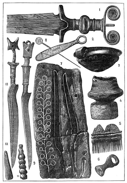PSM V24 D323 Articles from prehistoric swiss objects.jpg