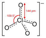 Perchlorate-2D-dimensions.png