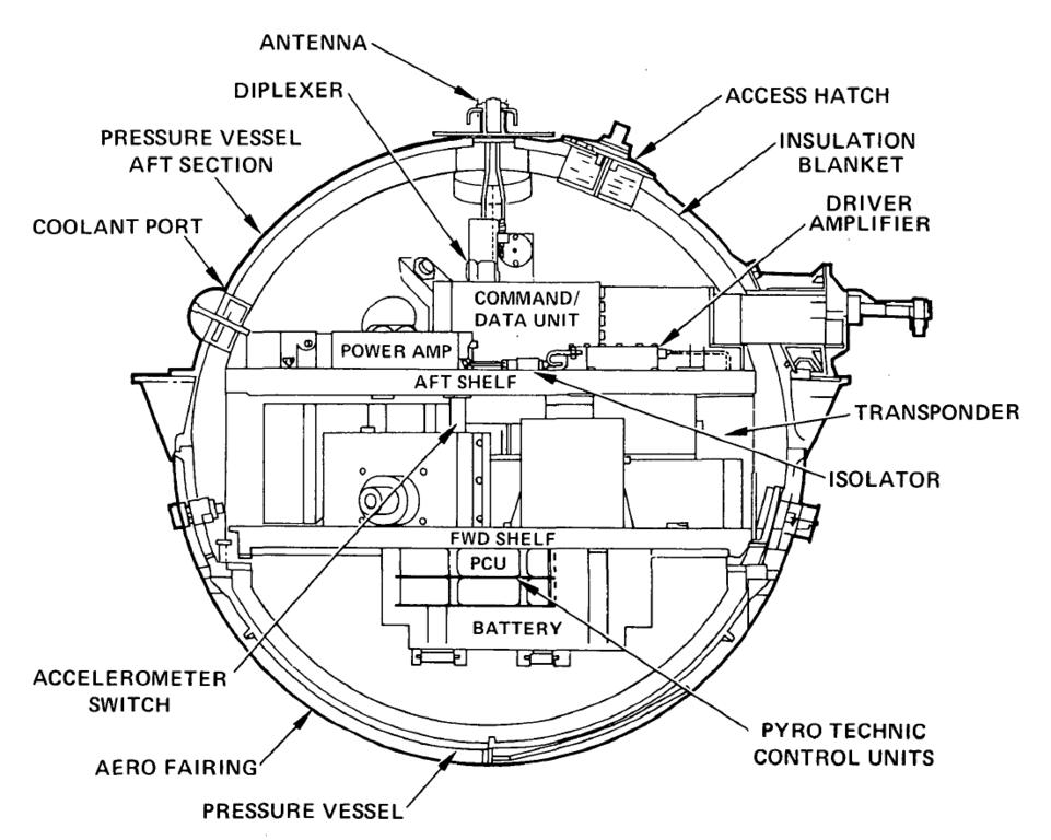 Filepioneer Venus Large Probe Pressure Vessel
