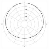 Polar pattern subcardioid.png