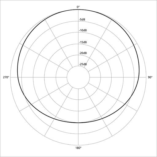 Polar pattern subcardioid