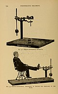 Postoperative treatment; an epitome of the general management of postoperative care and treatment of surgical cases as practised by prominent American and European surgeons (1907) (14598367660).jpg