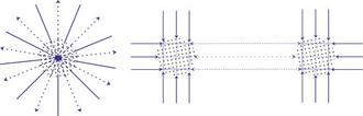 Mechanical explanations of gravitation - Image: Pushing 5