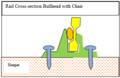 Rail Cross-section Bullhead with Chair.png