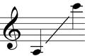 Range soprano voice.png