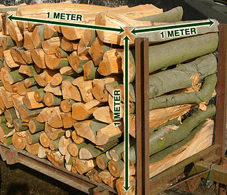 Stere - The stère as a cubic metre of stacked firewood
