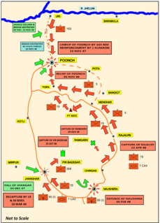 Military operations in Poonch (1948)