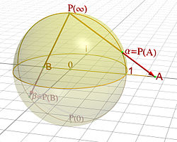 Stereographic projection of a complex number A onto a point α of the Riemann sphere.