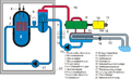 Schema Druckwasserreaktor-2.png