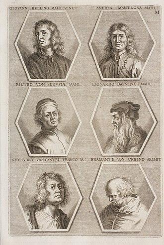 Teutsche Academie - Image: Teutsche Academie Pb 284