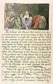 The Marriage of Heaven and Hell, copy C, object 16 (Bentley 16, Erdman 16, Keynes 16).jpg
