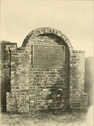 John Maitland (British Army officer) - The Graham Vault where Maitland was interred till 1981