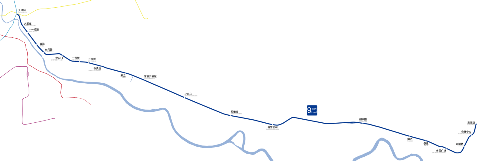 Line 9 drawn to scale. Tianjin Metro Map Line9 201806.png