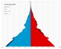 Timor-Leste single age population pyramid 2020.png