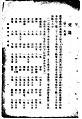 Train Schedule, Wuxi 1921 - Page 1.jpg