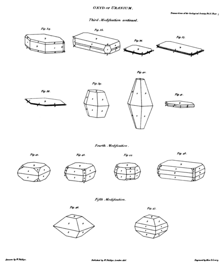 Transactions of the Geological Society, 1st series, vol. 3 figure page 0475.png