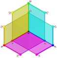 Tree of weak orderings in concertina cube, top ortho.png