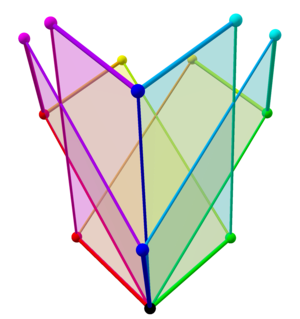 Tree of weak orderings in concertina cube 128.png