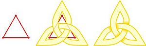 Knot (mathematics) - The triangle is associated with the trefoil knot.