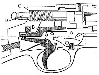 Trigger (firearms) - Trigger mechanism in a bolt action rifle