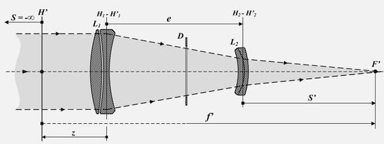 заднее фокусное расстояние. диафрагмы.  Схема телеобъектива линзовой системы.  H. главная задняя плоскость.