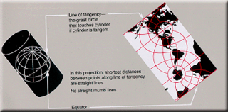 Oblique Mercator projection The oblique Mercator projection is the oblique aspect of the standard (or Normal) Mercator projection