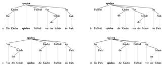 V2 word order - V2 trees 2