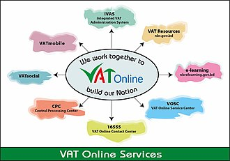 Value-added tax - VAT Online Services