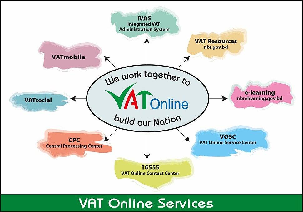 VATOnlineServicesBD