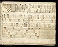 Weaver's Draft Book (Germany), 1805 (CH 18394477-40).jpg