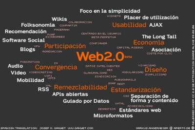 En 2005, Tim O'Reilly definió el concepto de Web 2.0. El mapa meme mostrado (elaborado por Markus Angermeier) resume el meme de Web 2.0, con algunos ejemplos de servicios.