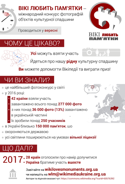 File:Wiki Loves Monuments 2017 in Ukraine Fact Sheet.png