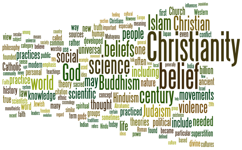 Wikipedia Wordle - Religion